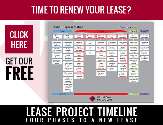 Lease Project Timeline