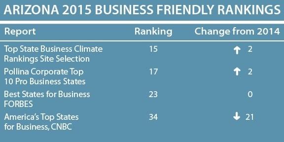 blog.feb 16 rankings table large